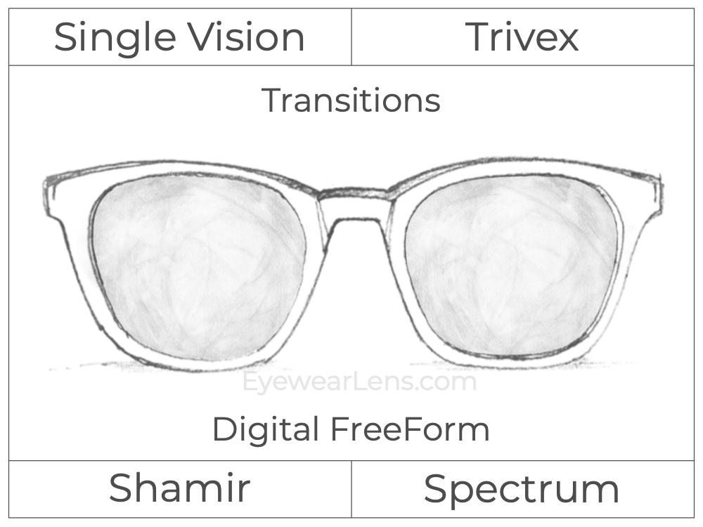 Single Vision - Trivex - Shamir Spectrum - Digital FreeForm - Transitions Signature - Aspheric