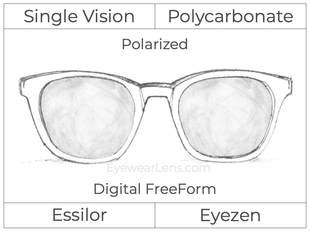 Single Vision - Polycarbonate - Essilor Eyezen - Digital FreeForm - Polarized - Spherical