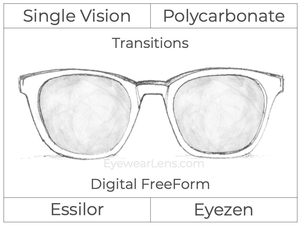 Single Vision - Polycarbonate - Essilor Eyezen - Digital FreeForm - Transitions Signature - Spherical