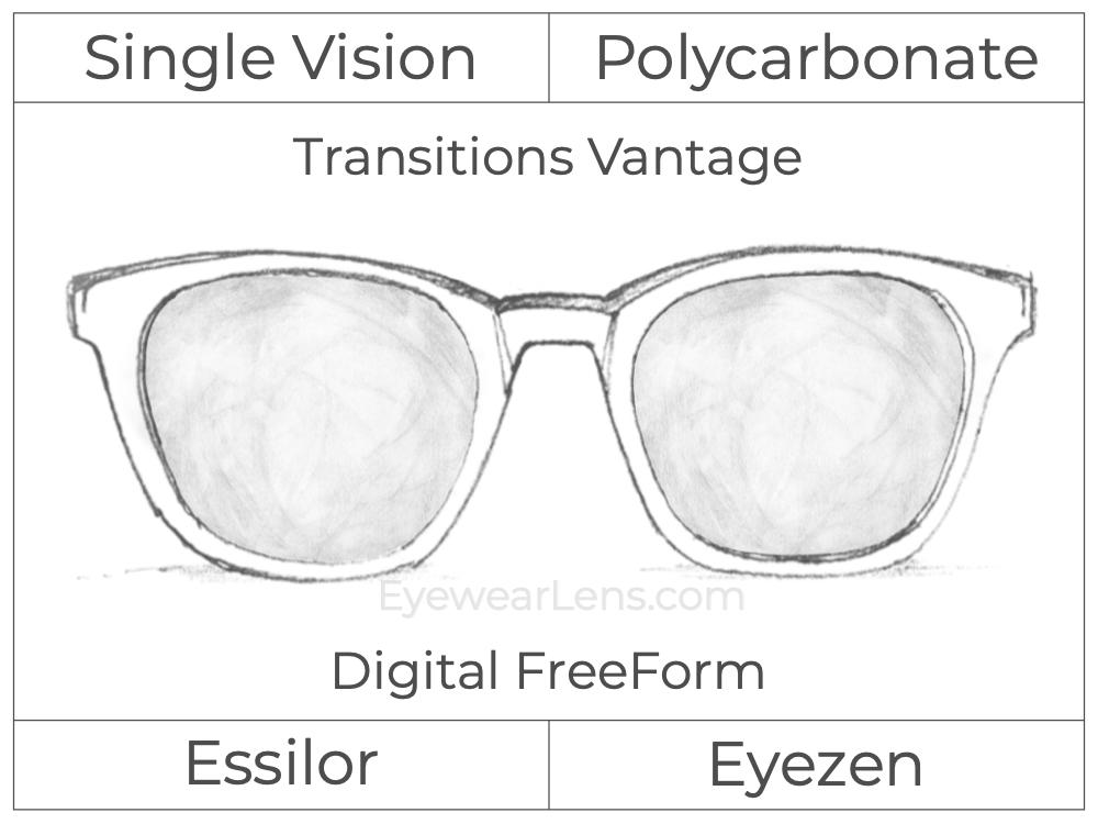 Single Vision - Polycarbonate - Essilor Eyezen - Digital FreeForm - Transitions Vantage - Spherical