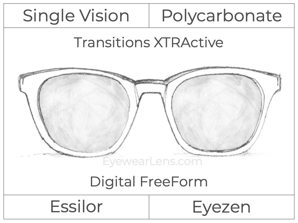 Single Vision - Polycarbonate - Essilor Eyezen - Digital FreeForm - Transitions XTRActive - Spherical