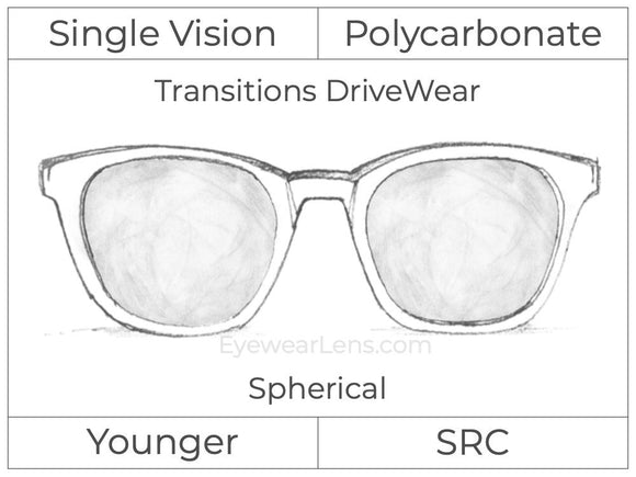 Single Vision - Polycarbonate - Transitions DriveWear - Spherical