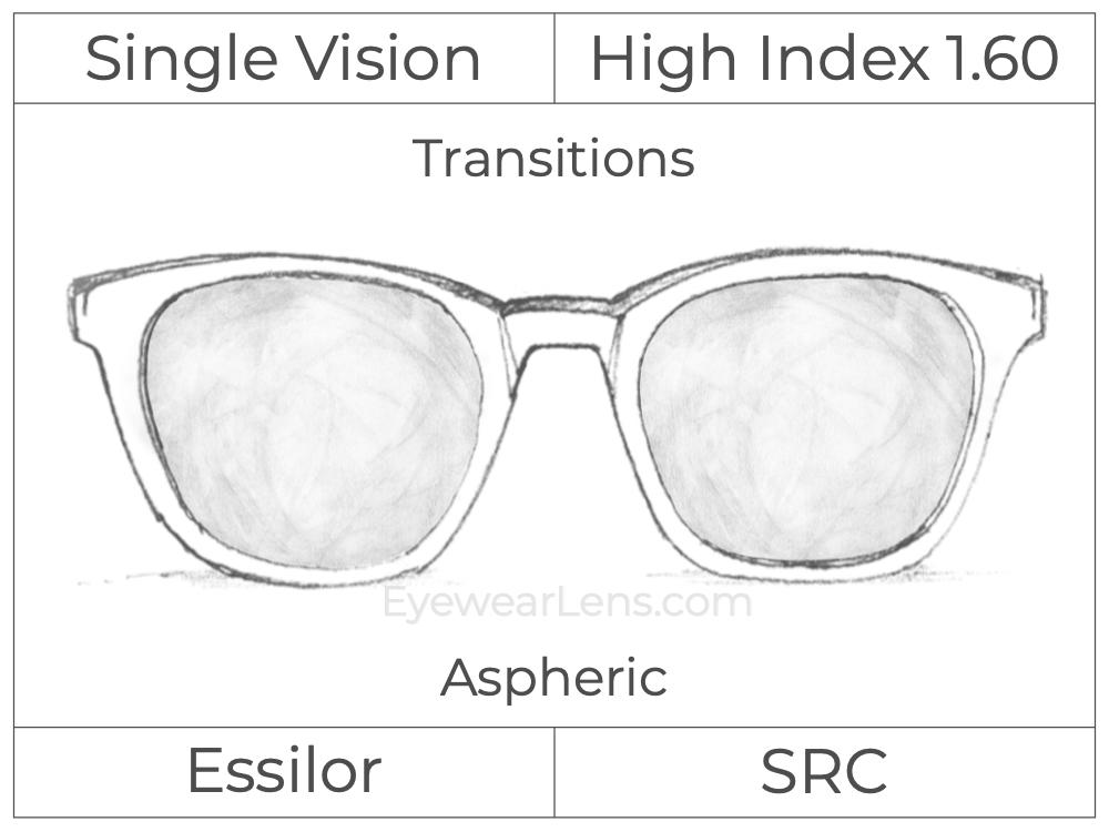 Single Vision - High Index 1.60 - Transitions Signature - Aspheric