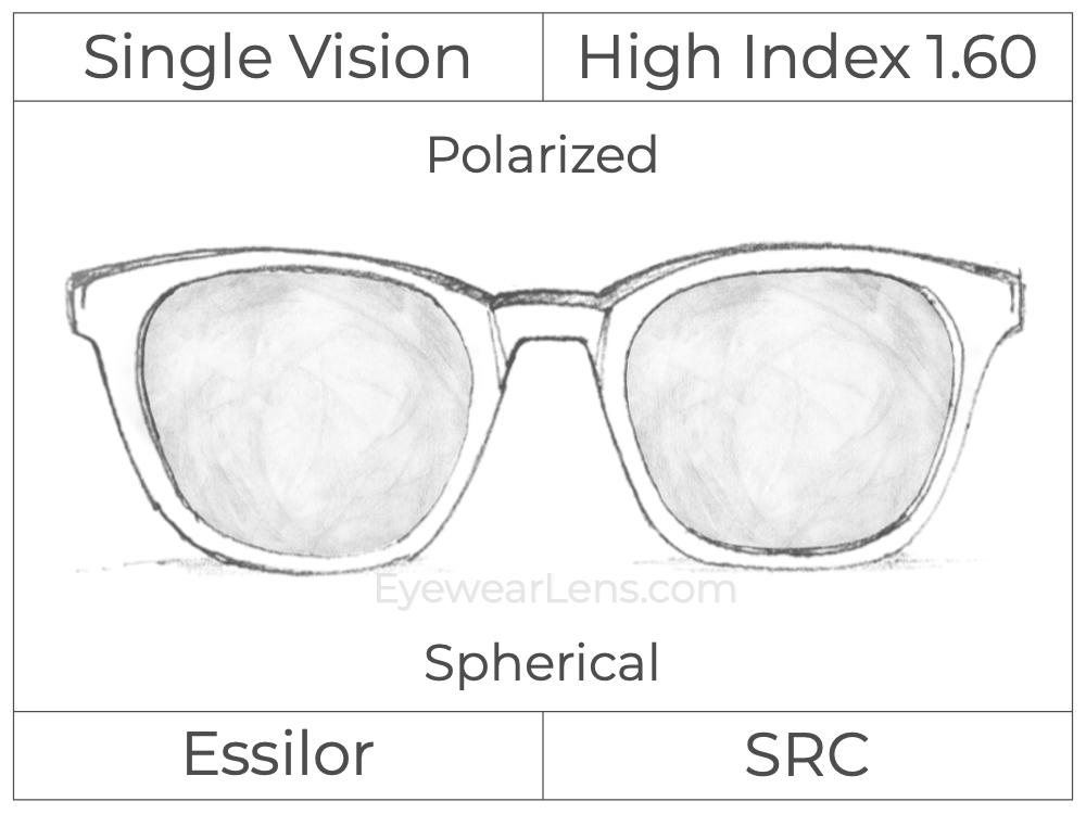 Single Vision - High Index 1.60 - Polarized - Spherical