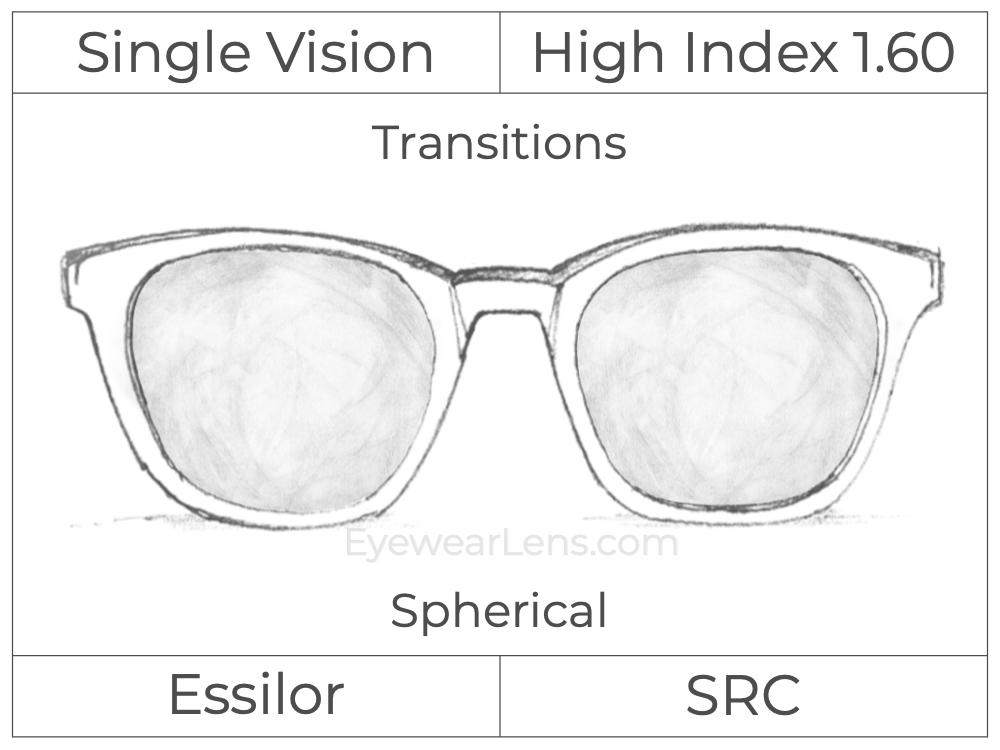 Single Vision - High Index 1.60 - Transitions Signature - Spherical