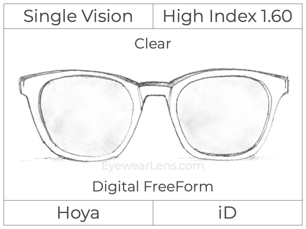 Single Vision - High Index 1.60 - Hoya iD - Digital FreeForm - Clear - Spherical