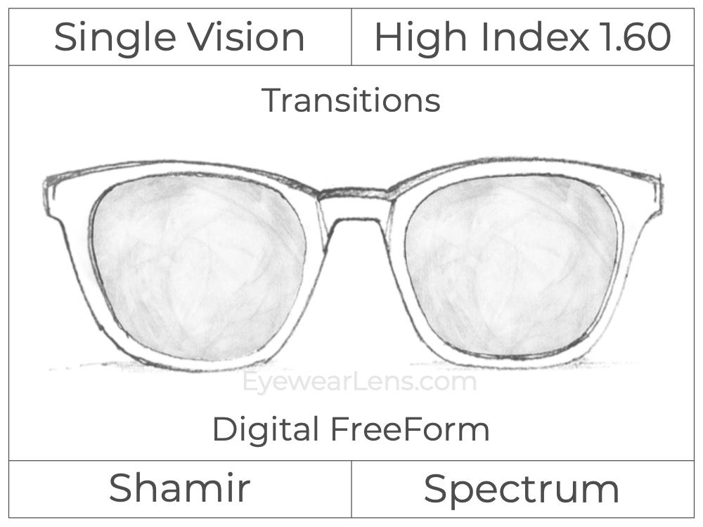 Single Vision - High Index 1.60 - Shamir Spectrum - Digital FreeForm - Transitions Signature - Aspheric