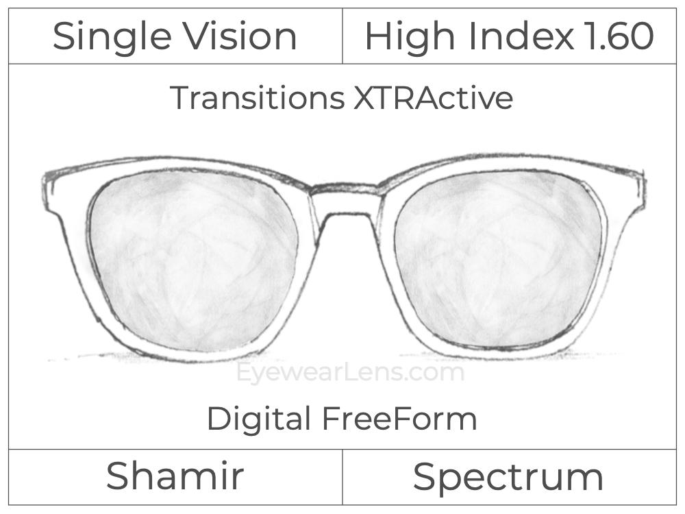 Single Vision - High Index 1.60 - Shamir Spectrum - Digital FreeForm - Transitions XTRActive - Aspheric