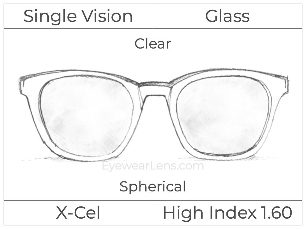 Single Vision - Glass - High Index 1.60 - Spherical - Clear