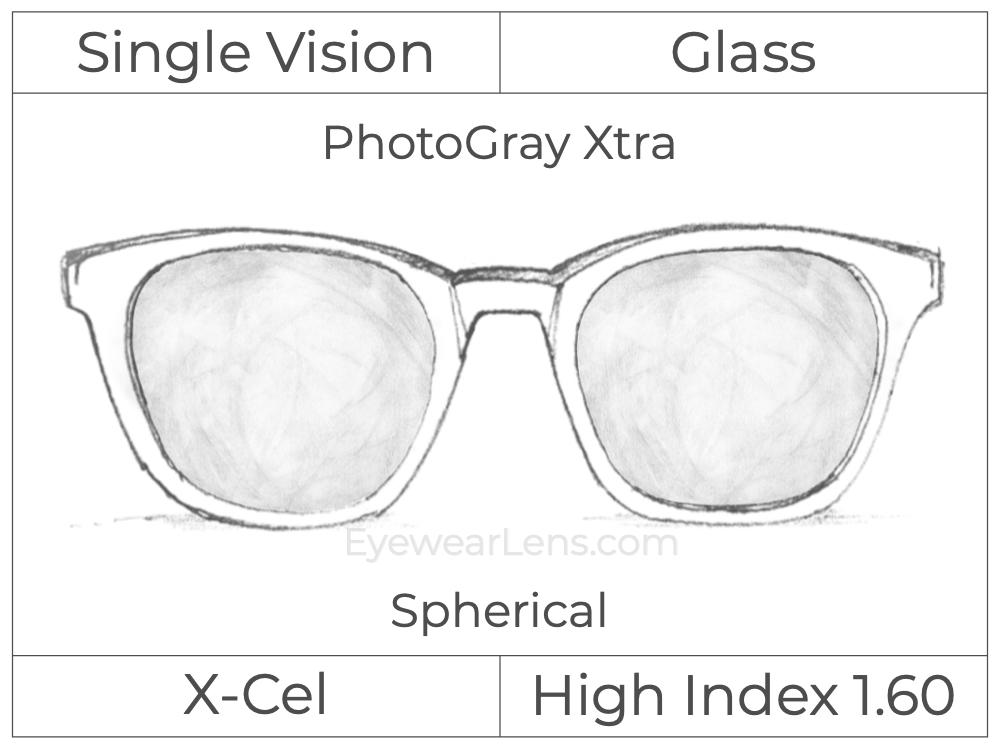 Single Vision - Glass - High Index 1.60 - Spherical - PhotoGray Xtra