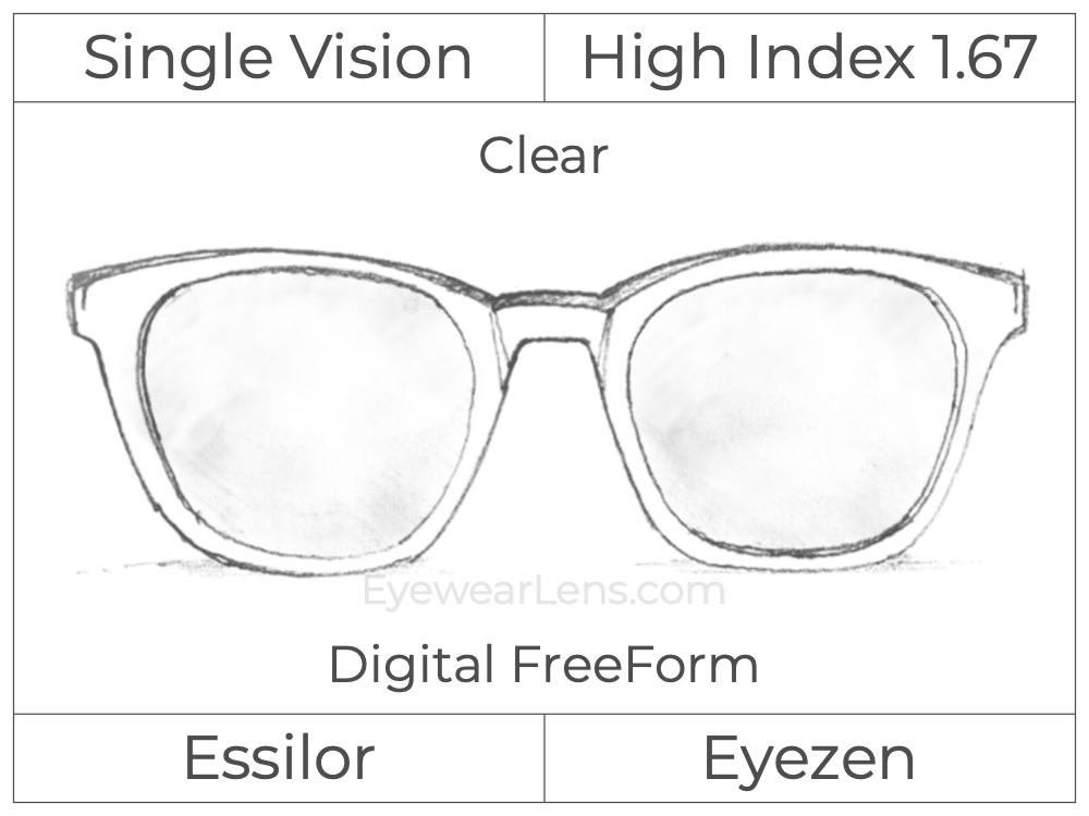 Single Vision - High Index 1.67 - Essilor Eyezen - Digital FreeForm - Clear - Spherical