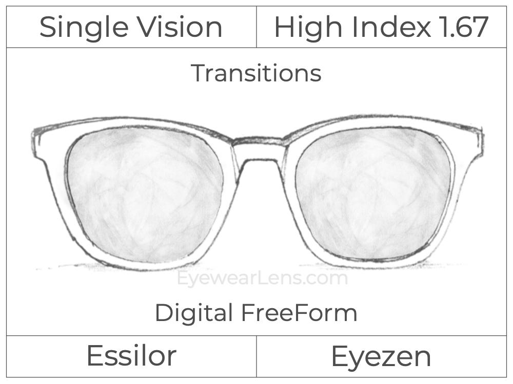 Single Vision - High Index 1.67 - Essilor Eyezen - Digital FreeForm - Transitions Signature - Spherical