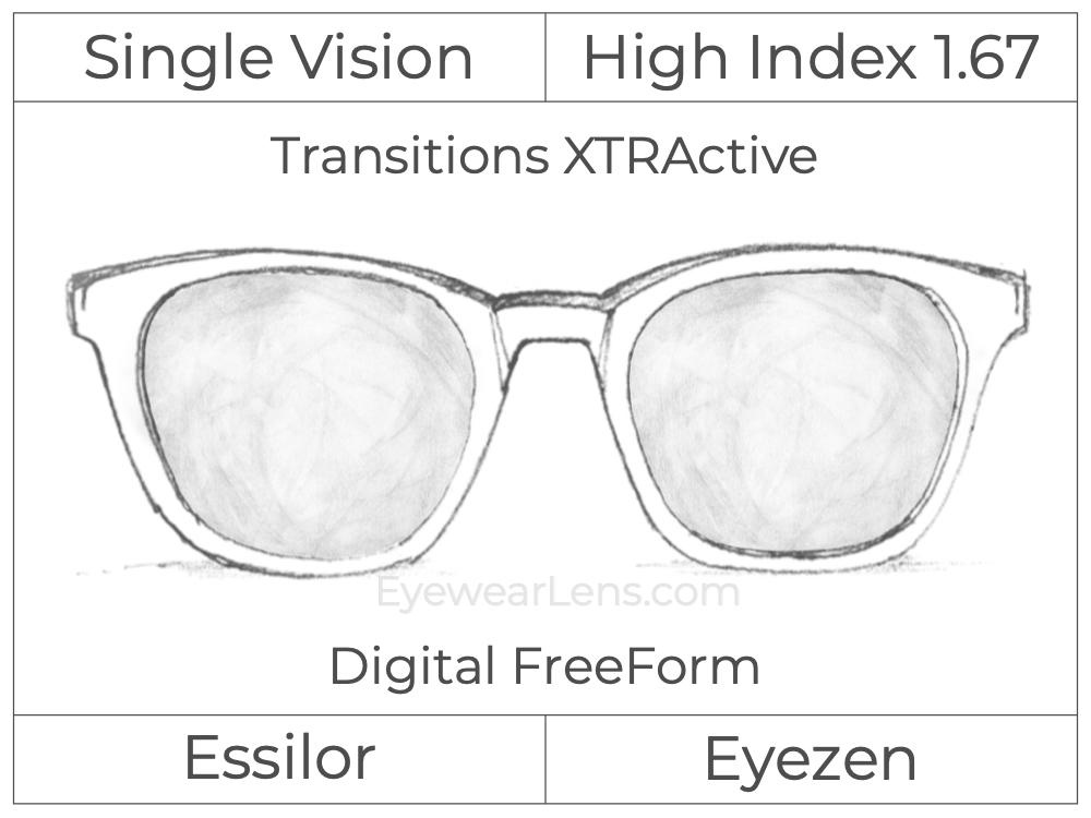 Single Vision - High Index 1.67 - Essilor Eyezen - Digital FreeForm - Transitions XTRActive - Spherical