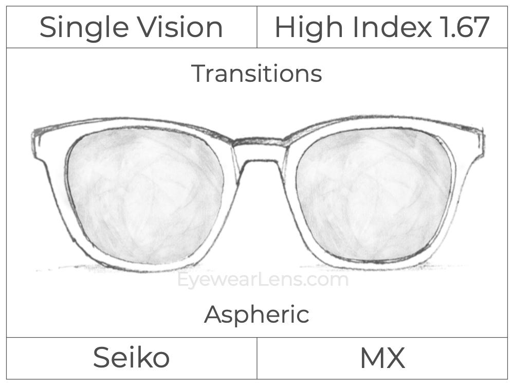 Single Vision - High Index 1.67 - Seiko MX - Transitions Signature - Aspheric