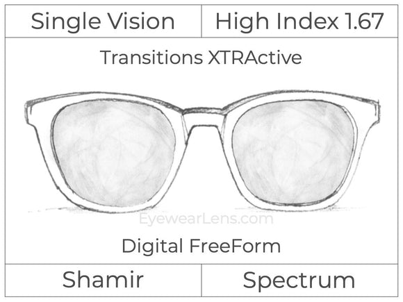 Single Vision - High Index 1.67 - Shamir Spectrum - Digital FreeForm - Transitions XTRActive - Aspheric