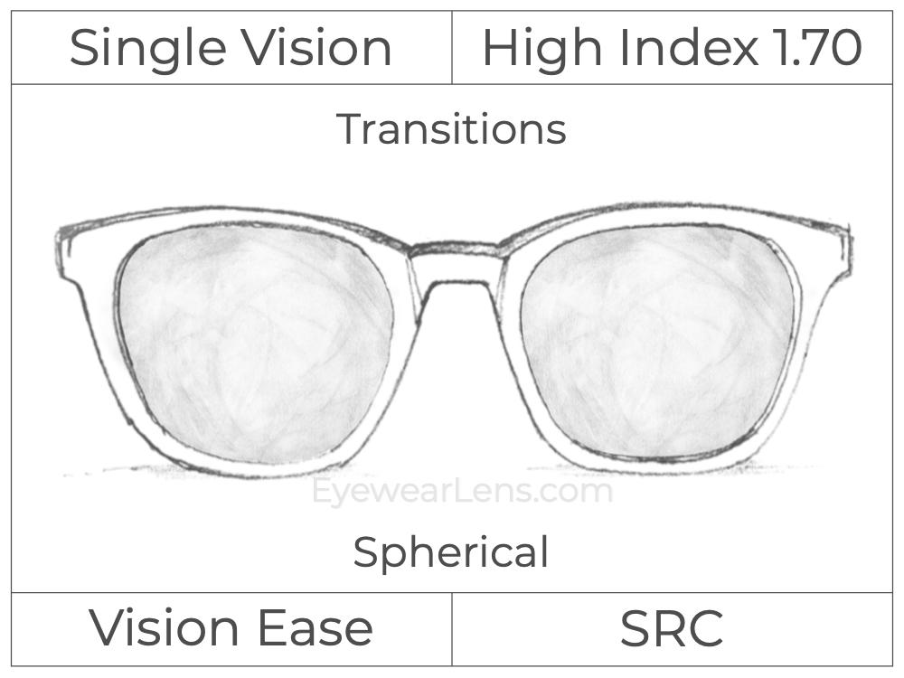 Single Vision - High Index 1.70 - Transitions Signature - Spherical