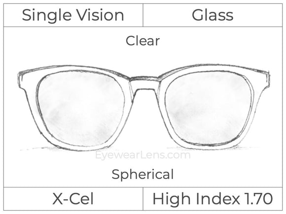 Single Vision - Glass - High Index 1.70 - Spherical - Clear