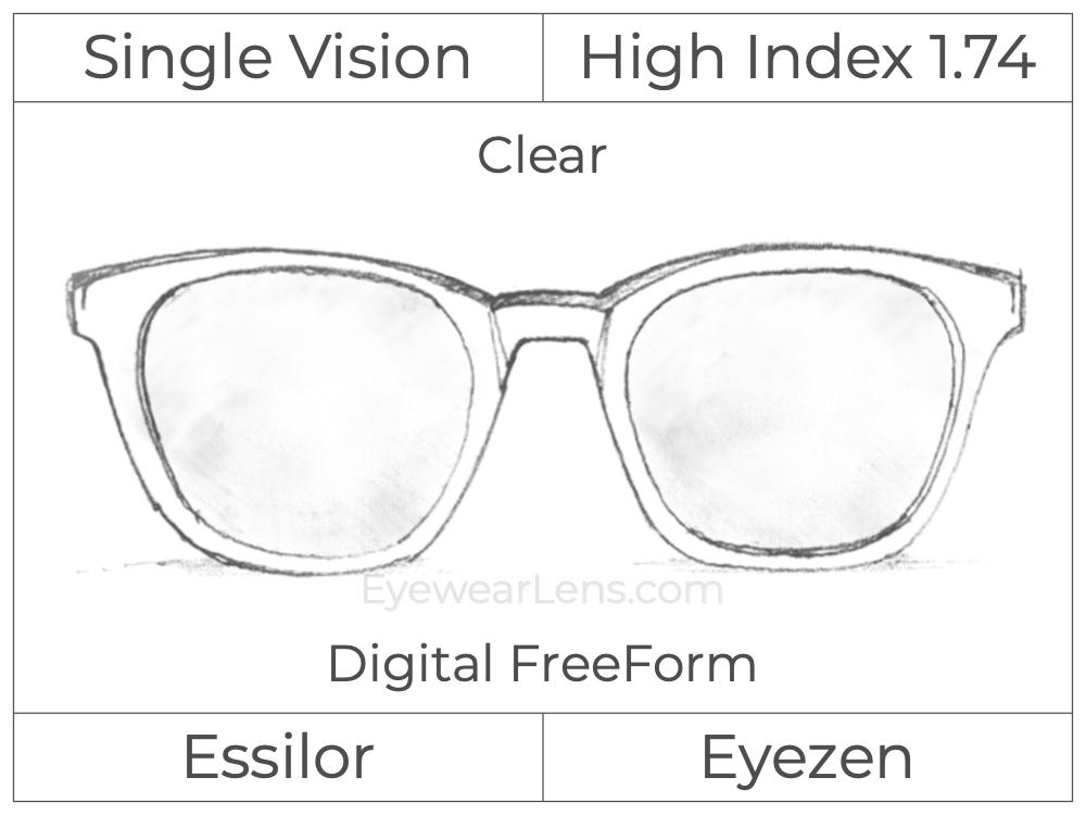 Single Vision - High Index 1.74 - Essilor Eyezen - Digital FreeForm - Clear - Spherical