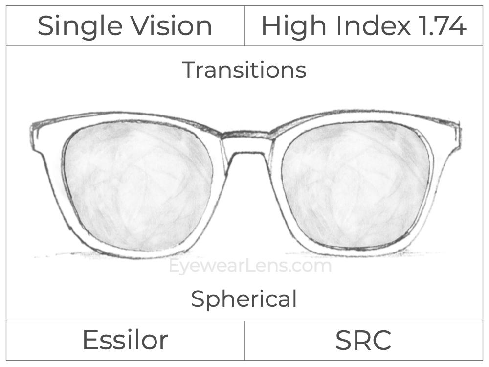 Single Vision - High Index 1.74 - Transitions Signature - Spherical