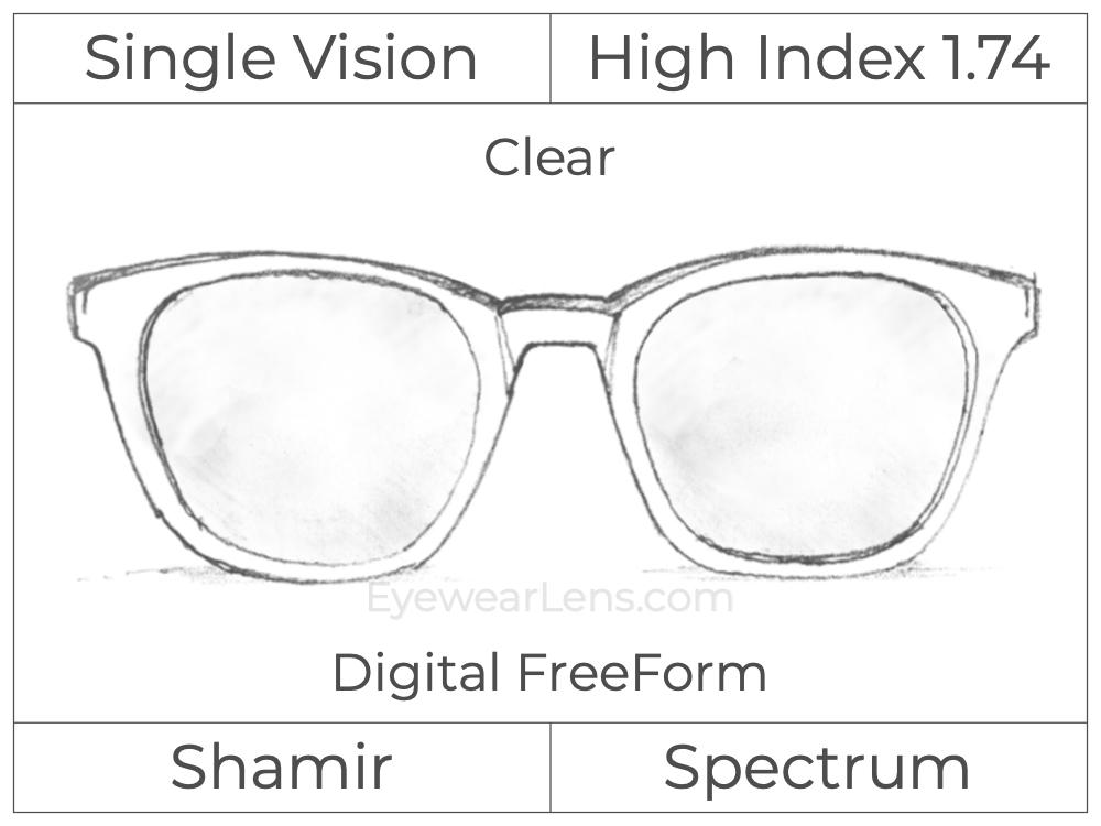 Single Vision - High Index 1.74 - Shamir Spectrum - Digital FreeForm - Clear - Aspheric