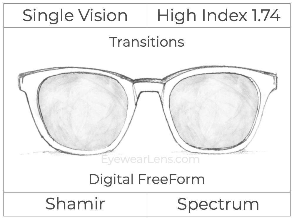 Single Vision - High Index 1.74 - Shamir Spectrum - Digital FreeForm - Transitions Signature - Aspheric