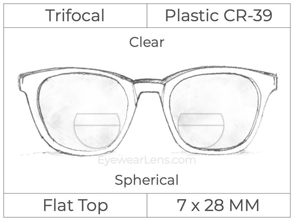 Trifocal - Flat Top 7X28 - Plastic - Spherical - Clear