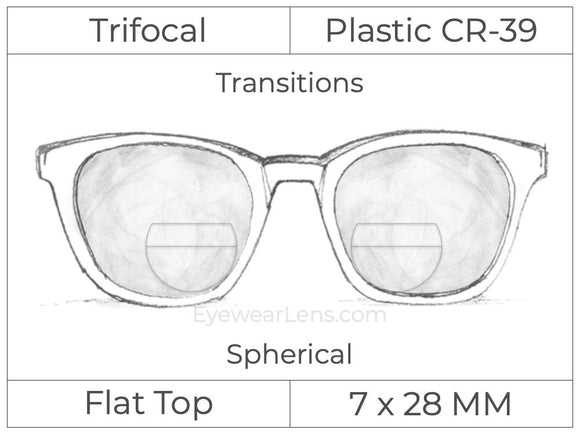 Trifocal - Flat Top 7X28 - Plastic - Spherical - Transitions Signature