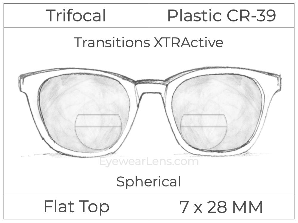 Trifocal - Flat Top 7X28 - Plastic - Spherical - Transitions XTRActive