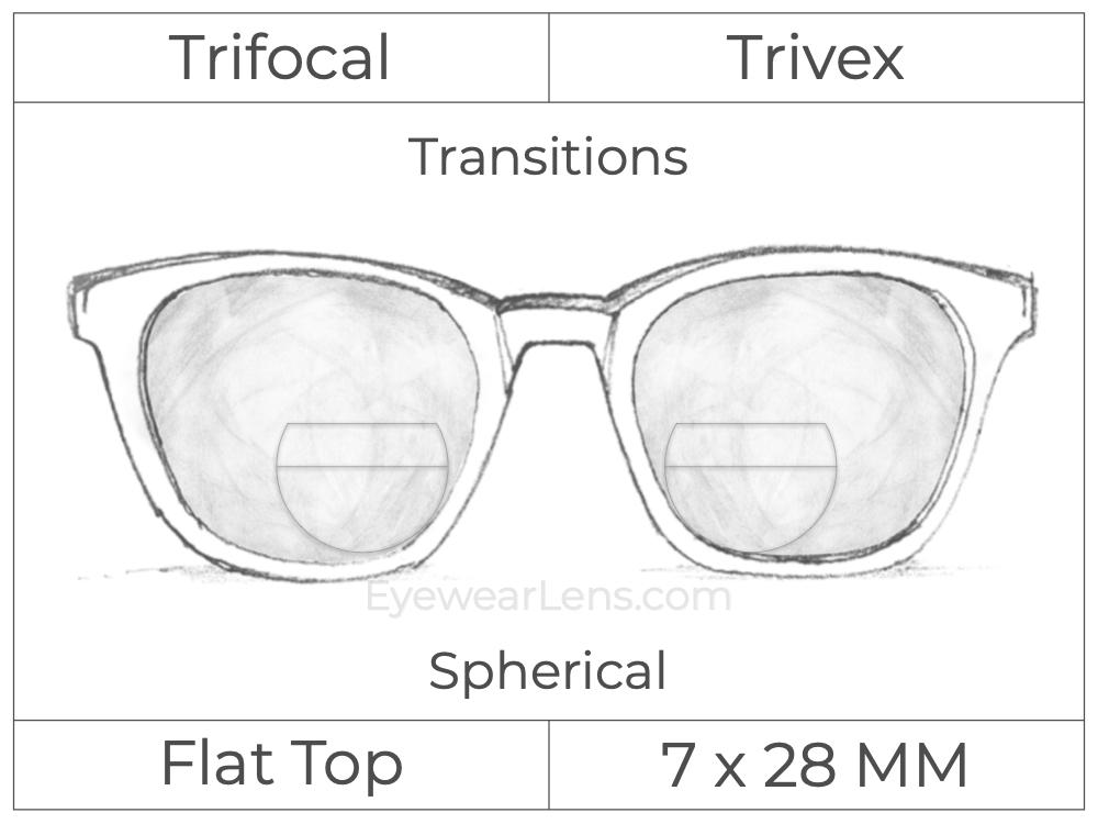 Trifocal - Flat Top 7X28 - Trivex - Spherical - Transitions Signature