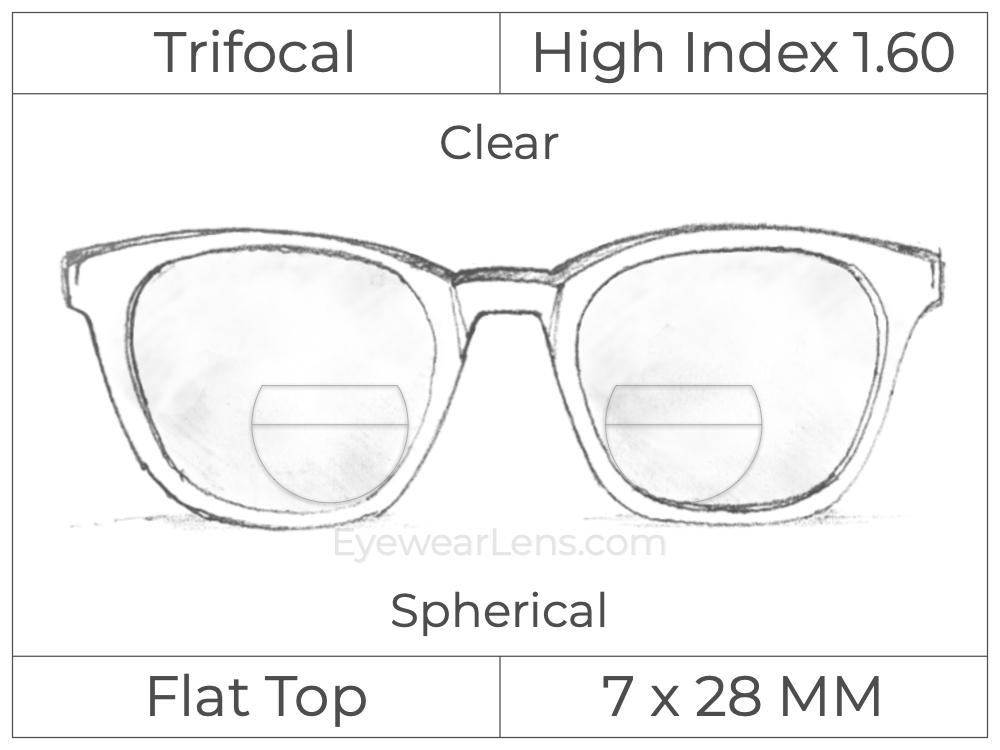 Trifocal - Flat Top 7X28 - High Index 1.60 - Spherical - Clear