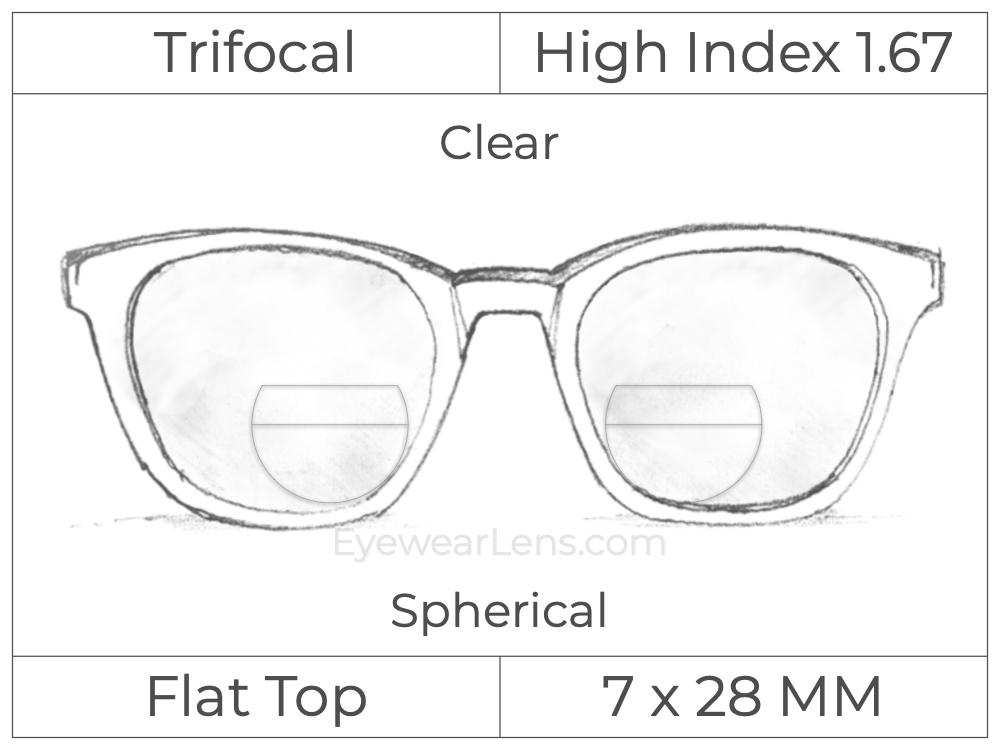 Trifocal - Flat Top 7X28 - High Index 1.67 - Spherical - Clear