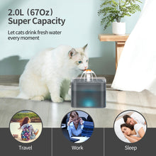 Load image into Gallery viewer, LED Display Pet Water Fountain