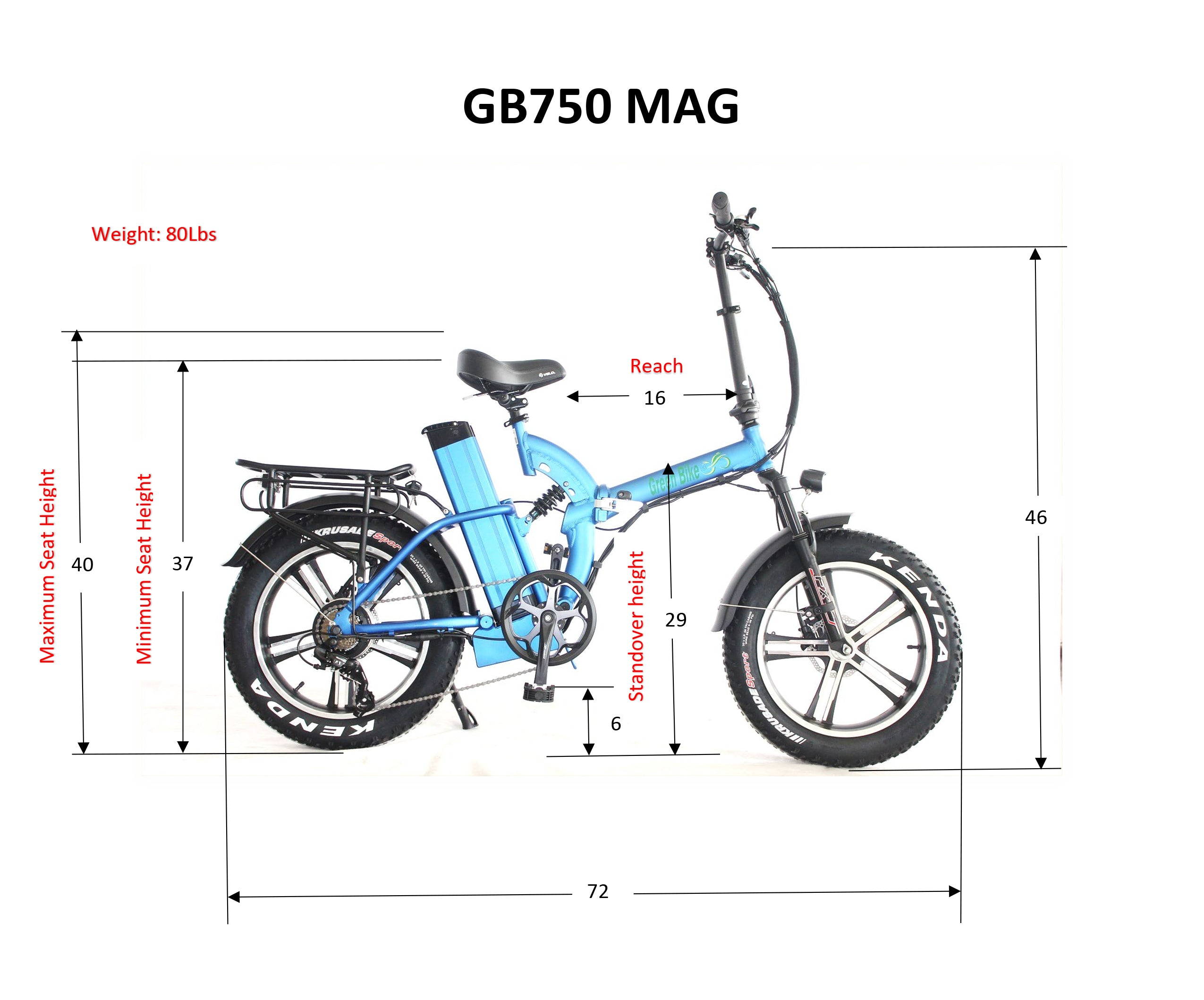 features of gb750 mag by greenbikes usa