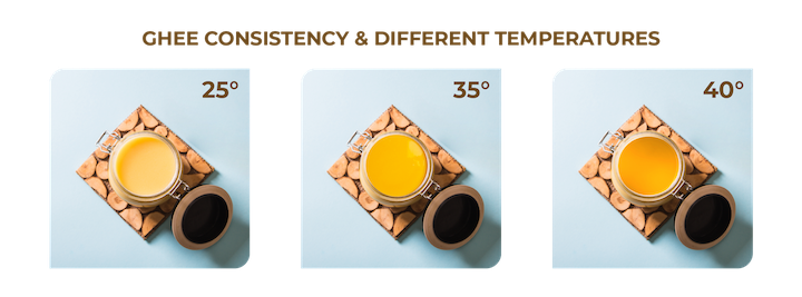 Ghee consistency and different temperatures banner