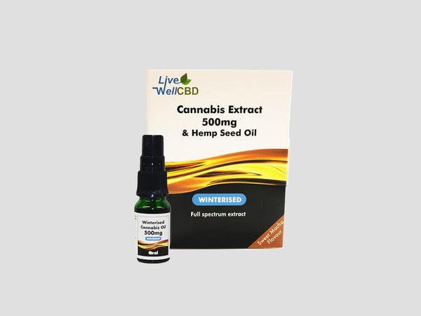 LVWell CBD Winterised (Oral)