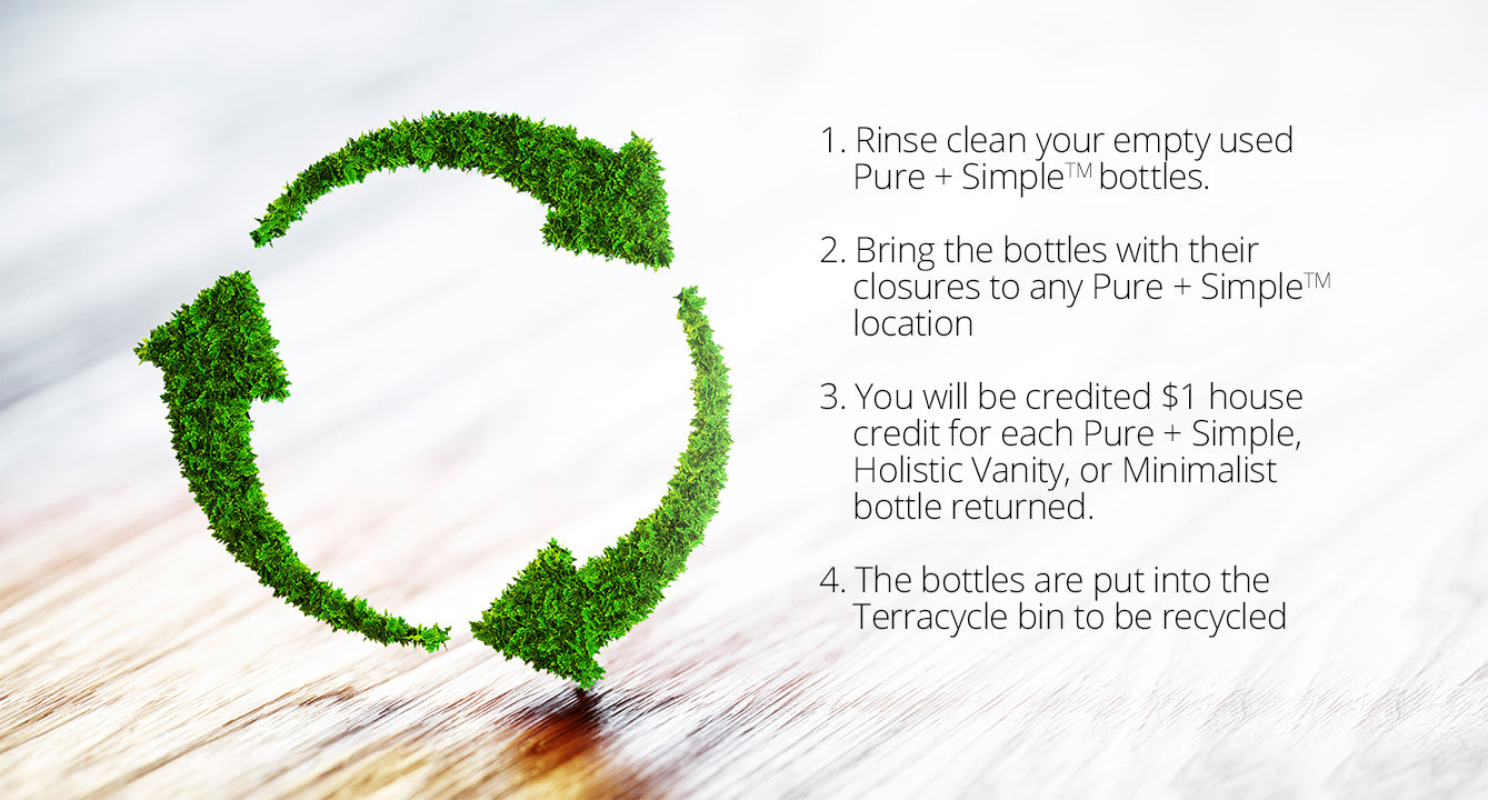 How Pure and Simple Recycle
