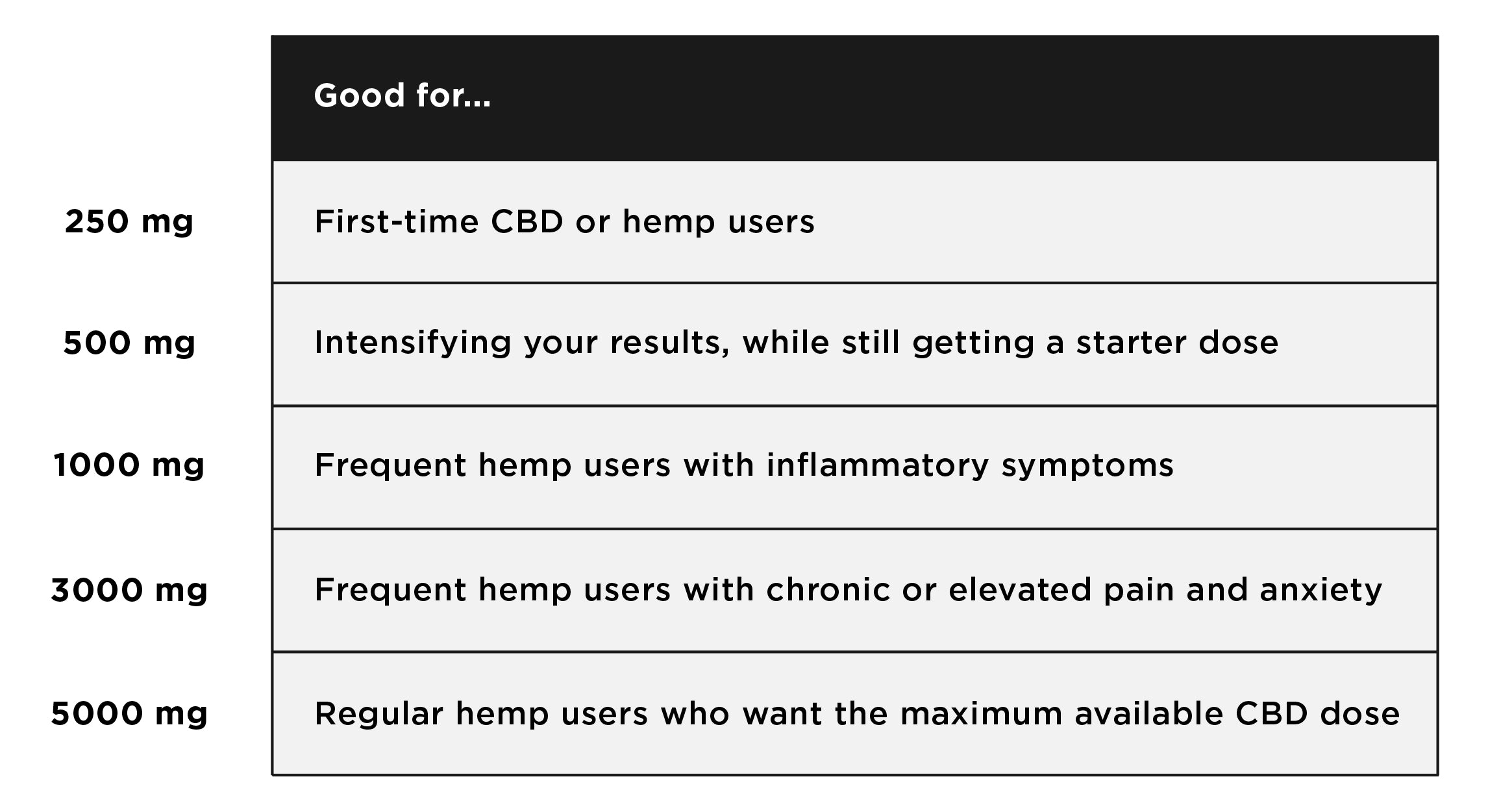 Broad Spectrum CBD vs Full Spectrum CBD