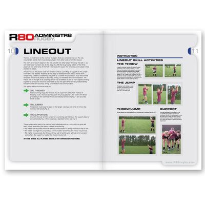 Guide To Youth Rugby eBook-R80RugbyWebsite-Speed Power Stability Systems Ltd (R80 Rugby)
