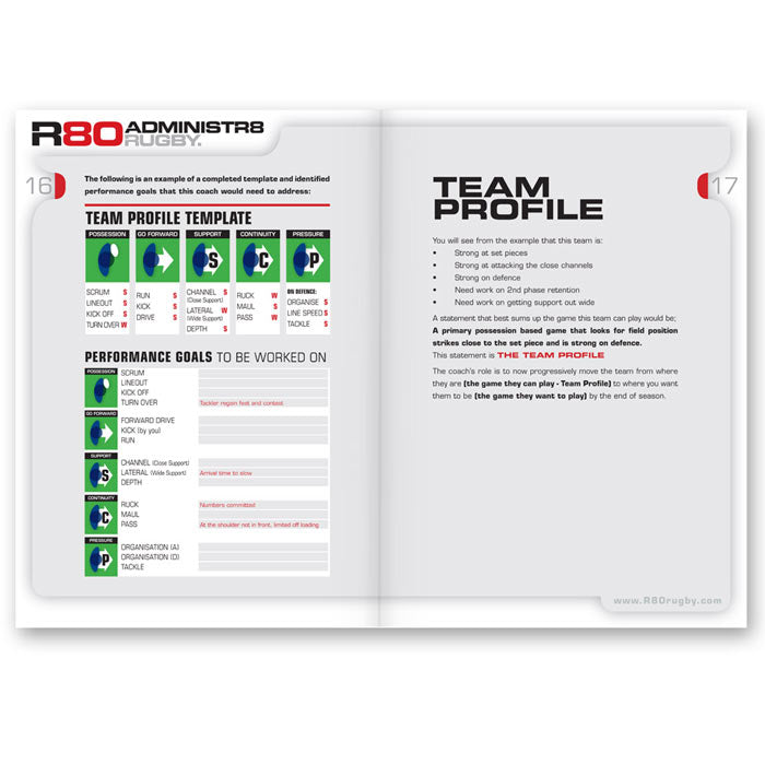 Guide to Building a Team Profile eBook
