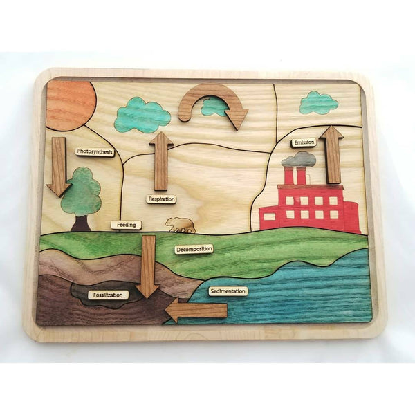 Carbon cycle puzzle, Earth day wooden puzzle