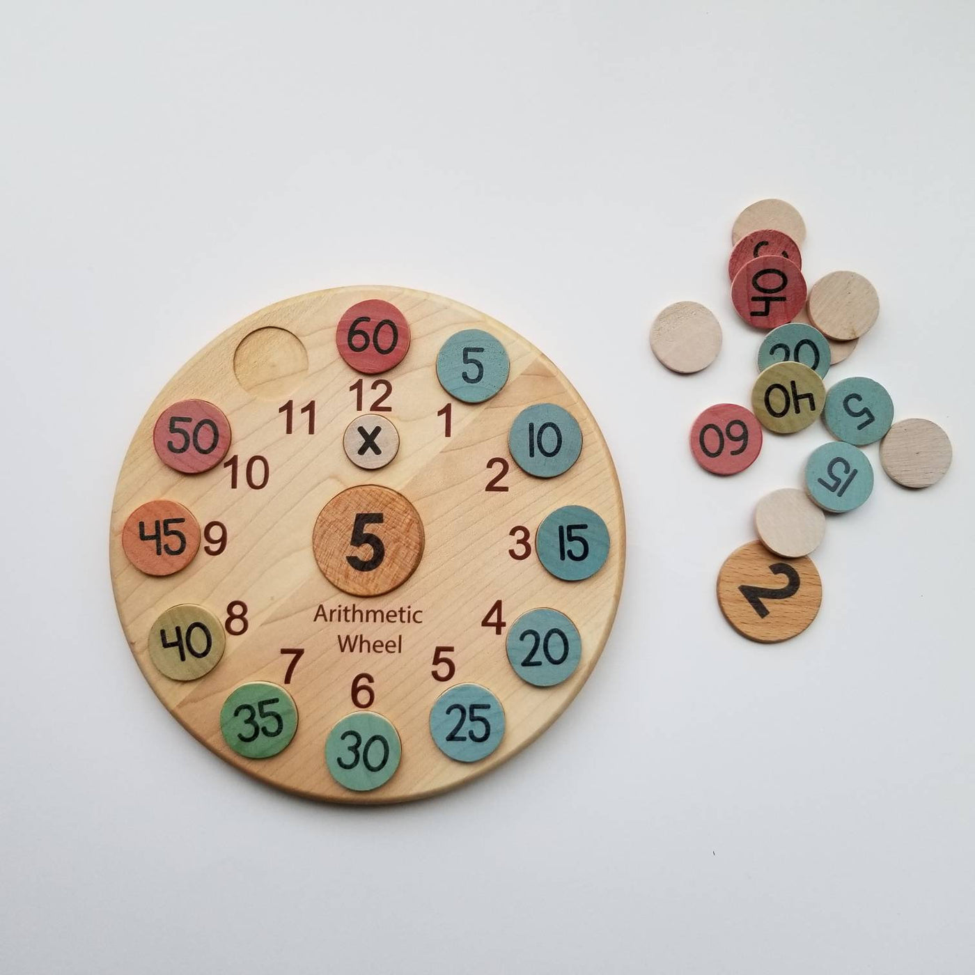 Arithmetic wheel, multiplication wheel, Multiplication board, addition wheel, homeschool math, Montessori materials, multiplication table
