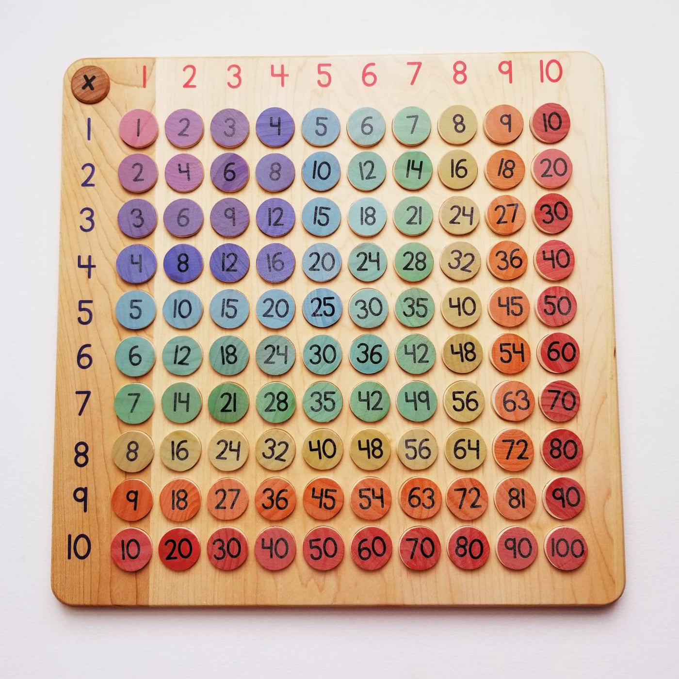 Arithmetic board - multiplication board - math manipulative - Montessori materials - Waldorf math - educational toys
