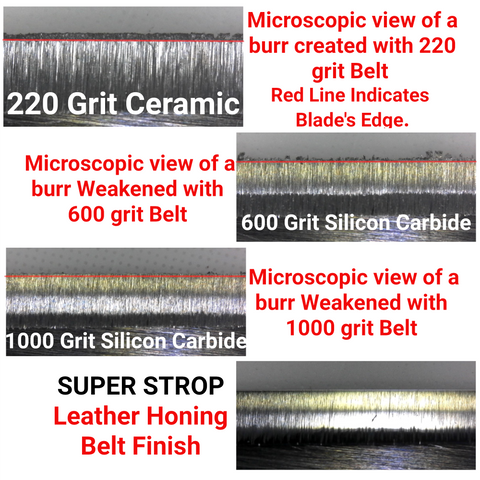knife Sharpening under the Microscope