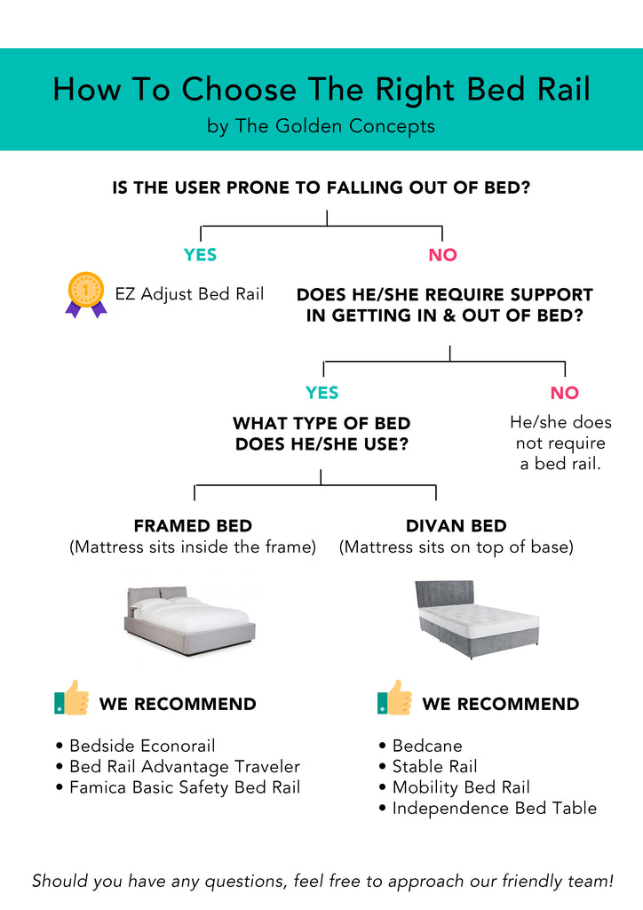 How to choose the right bed rail for elderly persons