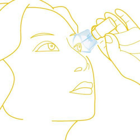 Daily Living HappyHome Eye Drop Guide