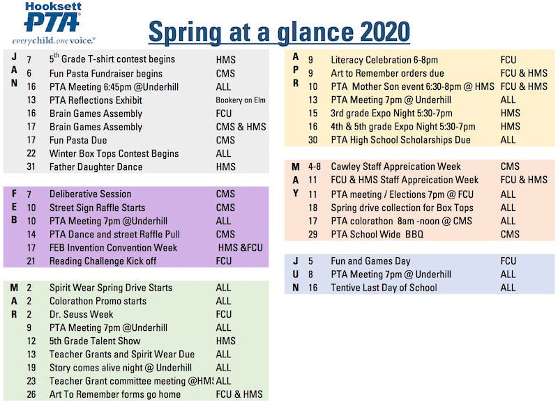 Spring At A Glance