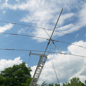 World Amateur Radio Day 2020 is coming.