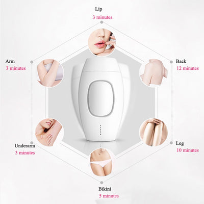 IPL Permenent Epilator Laser Hair Removal At Home - 9about