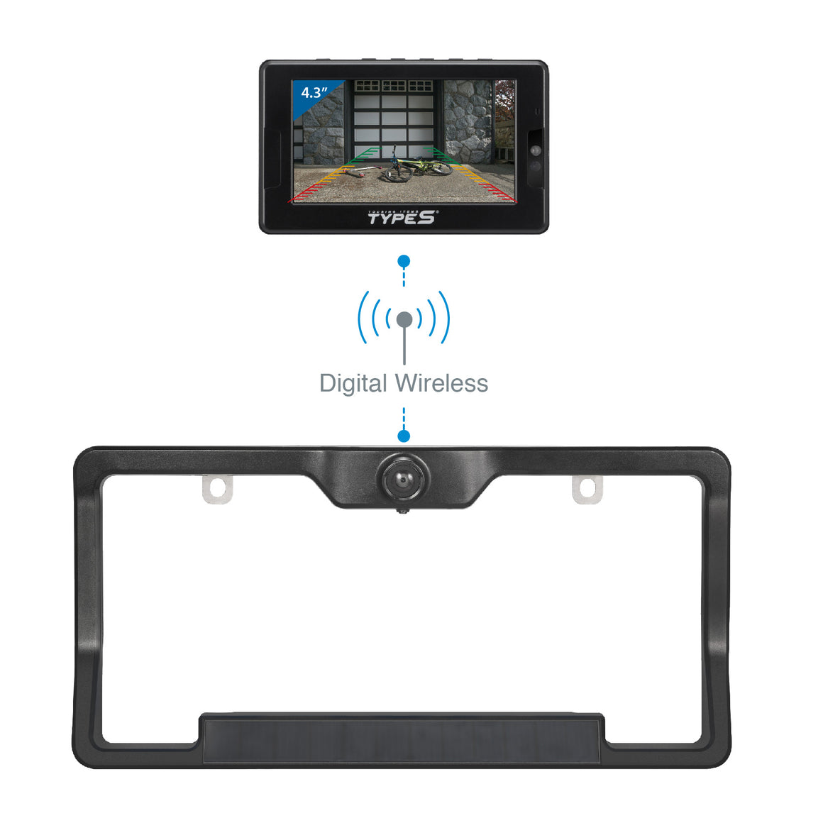 "Solar Powered Quick-Connect Wireless Backup Cam with 4.3"" Hand Wave Activated Monitor"