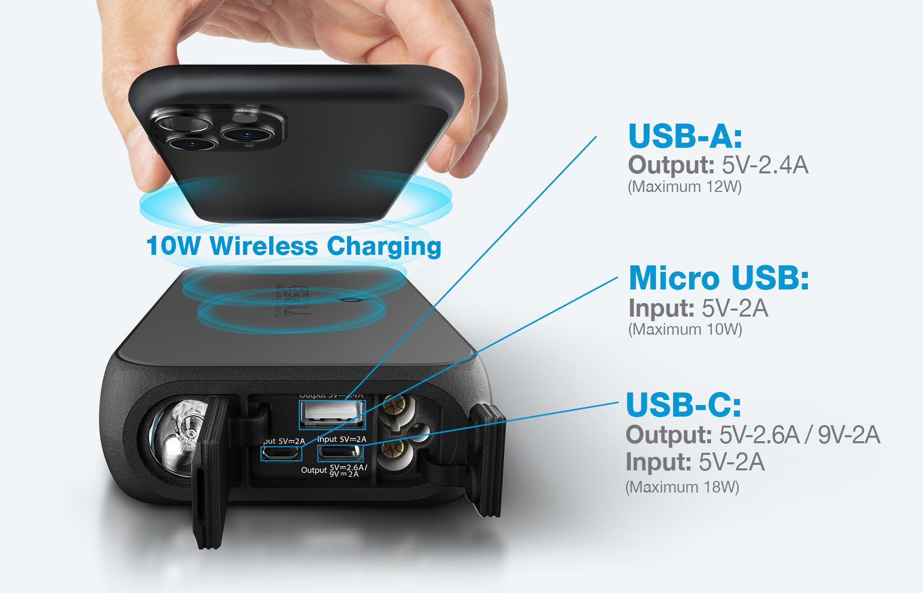 8,000mah Power Bank with Fast Qi Wireless Charging